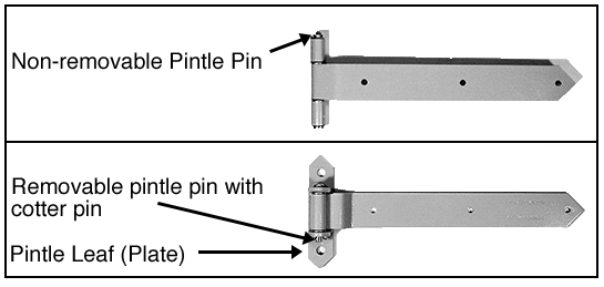 Removable Pintle-Pin Hardware