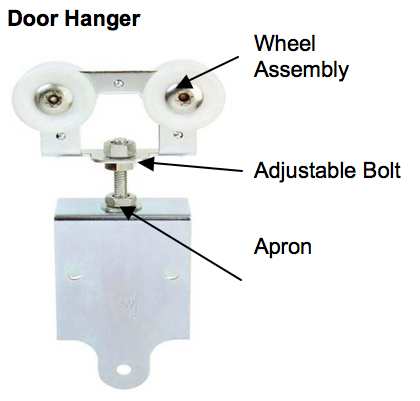 Door Hangers, Sometimes Called Trolleys Or Trucks, Have A Wheel Assembly  With An Adjustable Bolt And Apron. The Apron Is The Bracket That Drapes Over  The ...