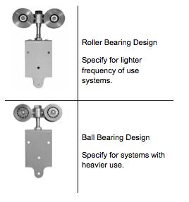 Roll bearing vs ball bearing hardware
