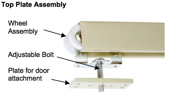 top plate assembly of sliding door