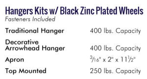 FT-Kit-BlackZinc